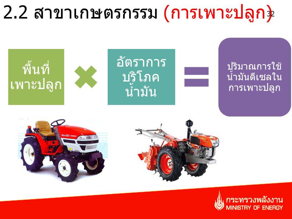 2.2 สาขาเกษตรกรรม (การเพาะปลูก)