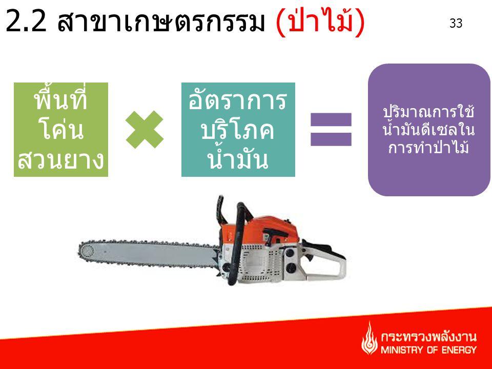 2.2 สาขาเกษตรกรรม (ป่าไม้)
