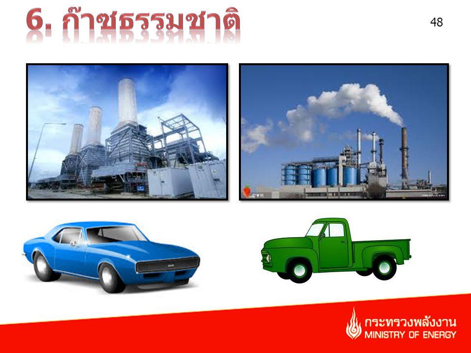 6. ก๊าซธรรมชาติ