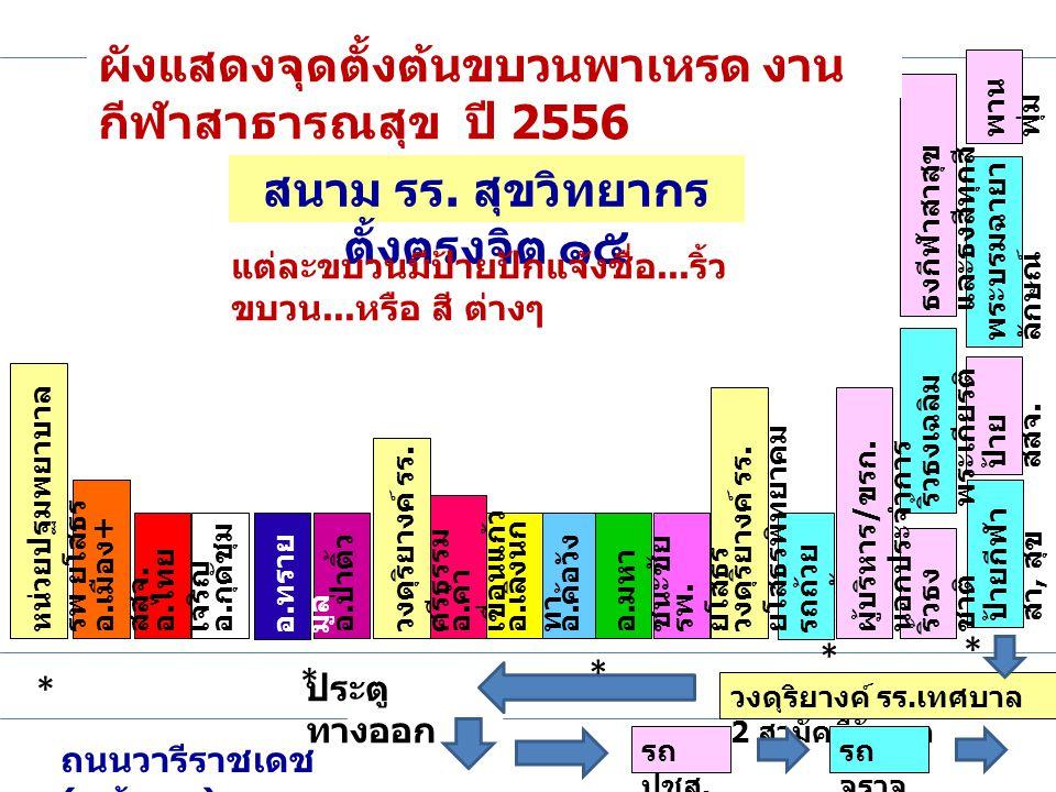 สนาม รร. สุขวิทยากรตั้งตรงจิต ๑๕