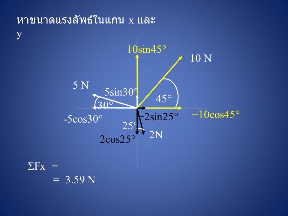 หาขนาดแรงลัพธ์ในแกน x และ y