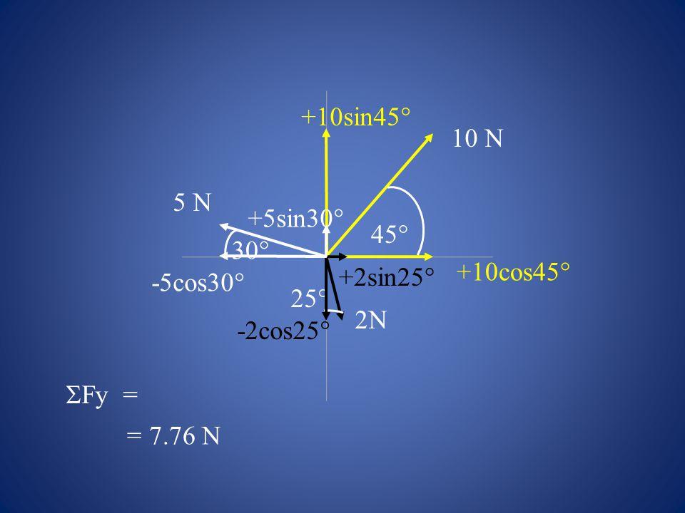 10 N 5 N 2N 45 30 25 +10sin45 +5sin30 +10cos45 +2sin25 -5cos30 -2cos25 Fy = = 7.76 N