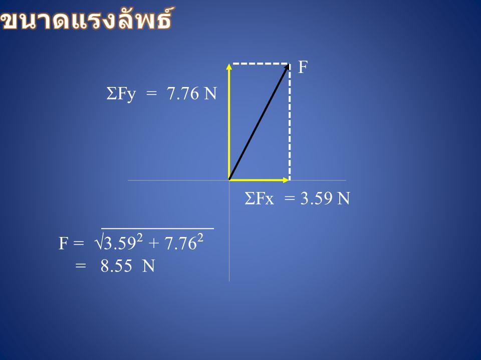 หาขนาดแรงลัพธ์ F Fy = 7.76 N Fx = 3.59 N F = 3.592 + 7.762 = 8.55 N