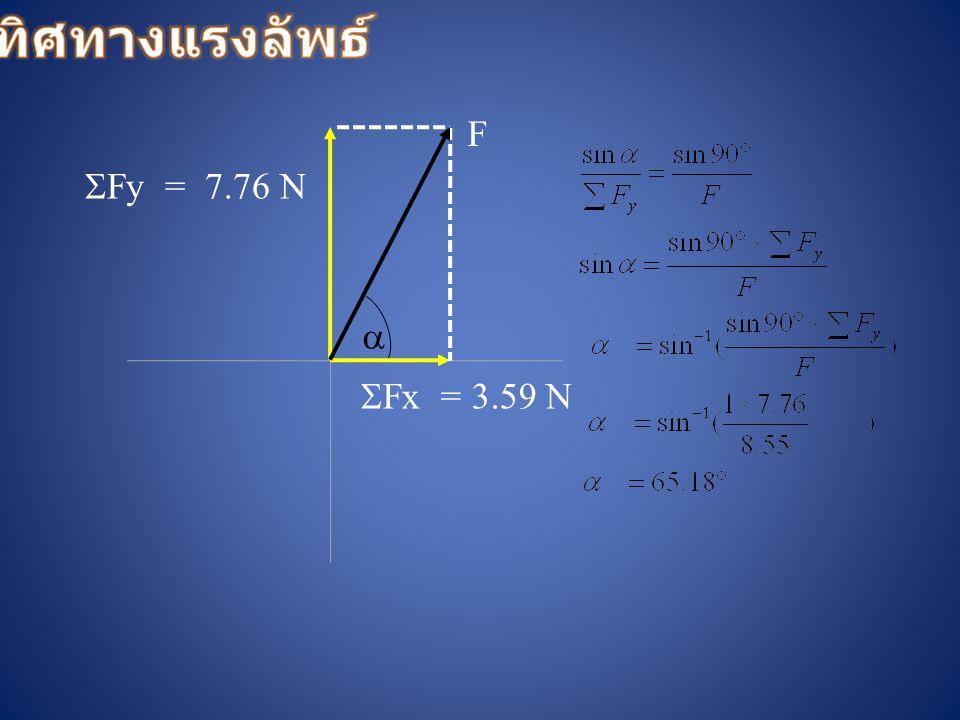 หาทิศทางแรงลัพธ์ F Fy = 7.76 N  Fx = 3.59 N