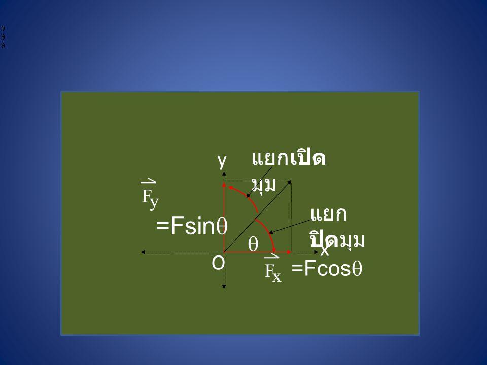 =Fcos O y x  =Fsin แยกปิดมุม แยกเปิดมุม y F x F