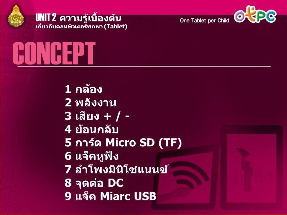 UNIT 2. ความรู้เบื้องต้น. เกี่ยวกับคอมพิวเตอร์พกพา (Tablet) CONCEPT.