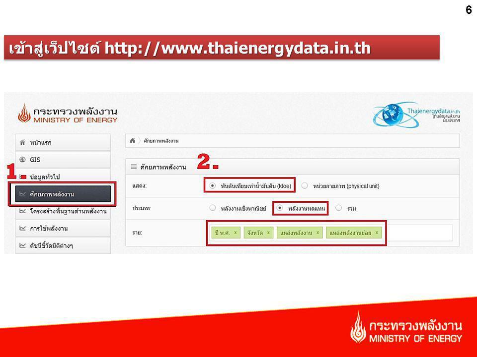 เข้าสู่เว็ปไซต์ http://www.thaienergydata.in.th