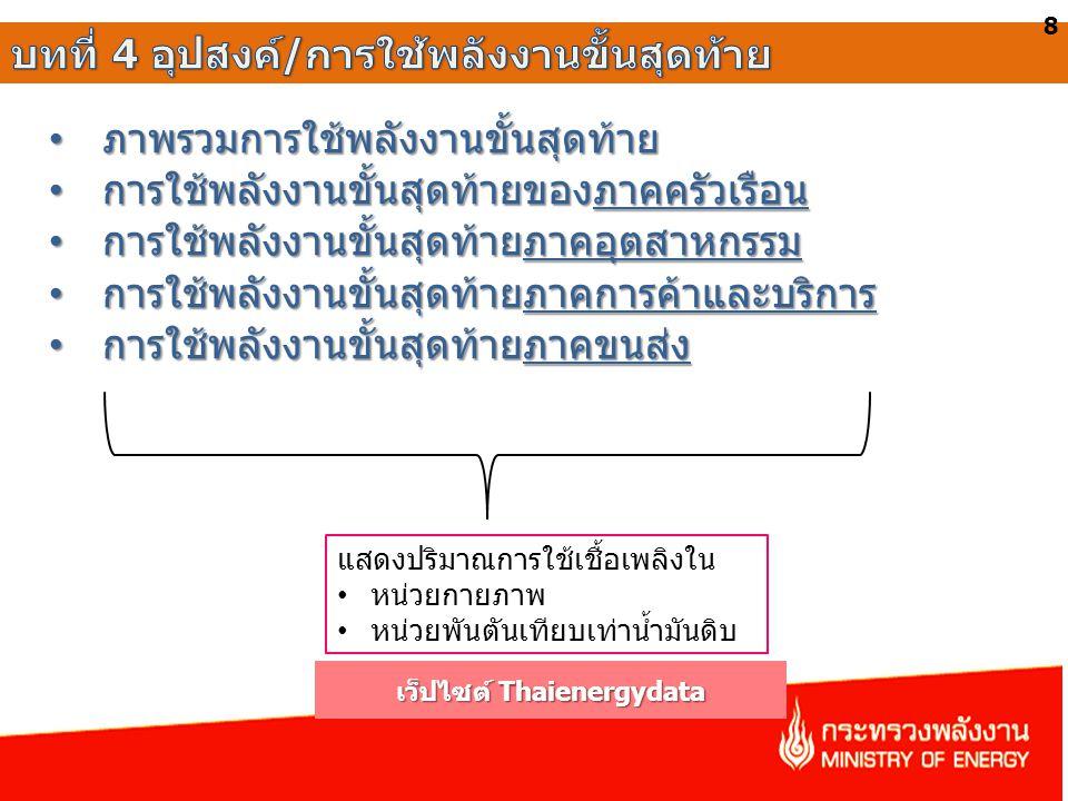 เว็ปไซต์ Thaienergydata