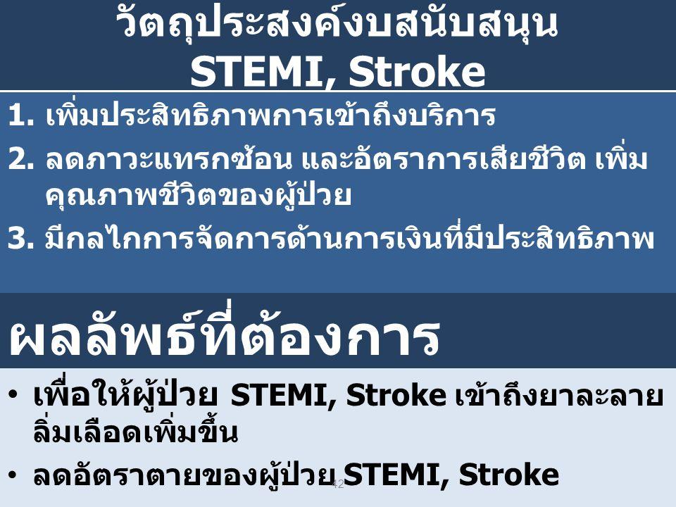 วัตถุประสงค์งบสนับสนุน STEMI, Stroke