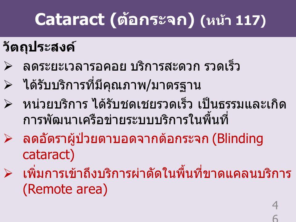Cataract (ต้อกระจก) (หน้า 117)
