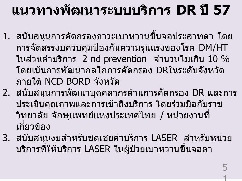แนวทางพัฒนาระบบบริการ DR ปี 57