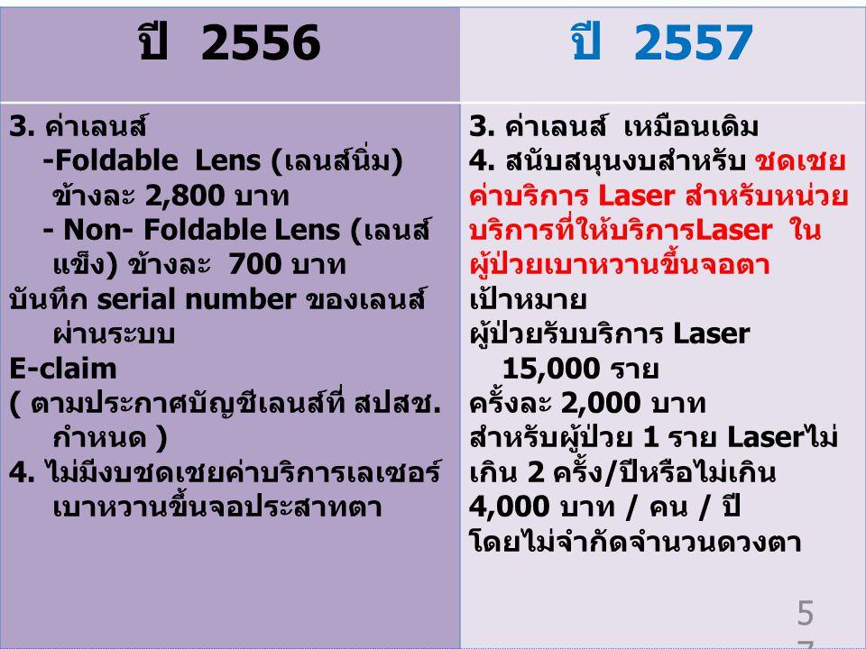 ปี 2556 ปี 2557 3. ค่าเลนส์ -Foldable Lens (เลนส์นิ่ม)ข้างละ 2,800 บาท