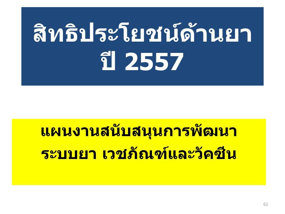 สิทธิประโยชน์ด้านยา ปี 2557