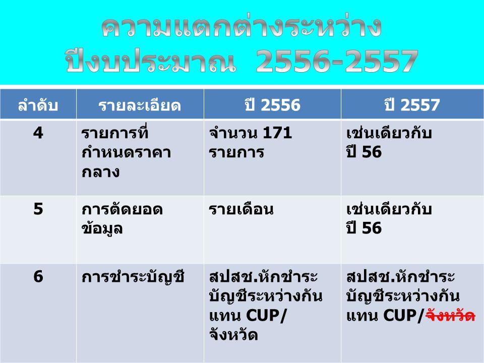ความแตกต่างระหว่าง ปีงบประมาณ 2556-2557