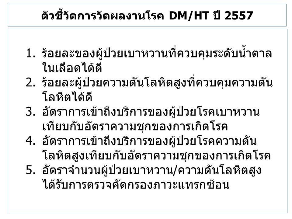 ตัวชี้วัดการวัดผลงานโรค DM/HT ปี 2557
