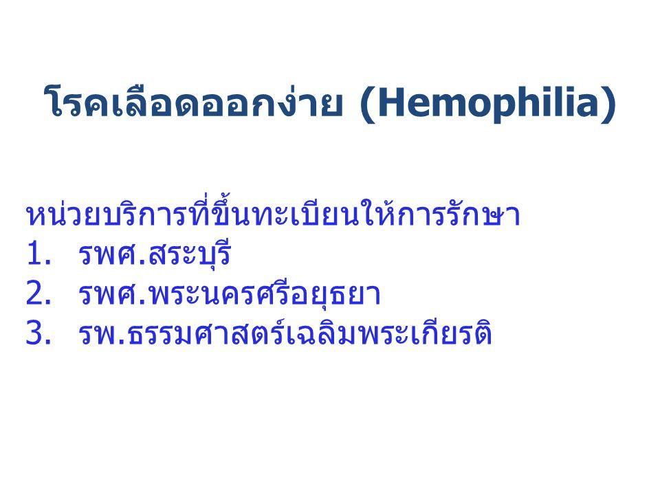 โรคเลือดออกง่าย (Hemophilia)