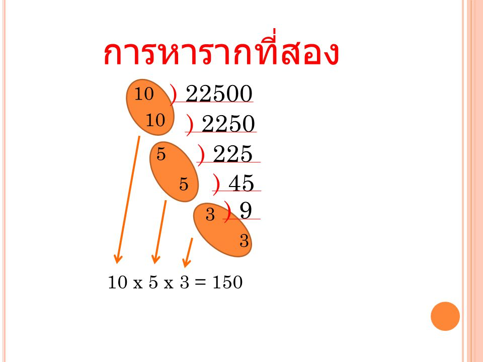 การหารากที่สอง ) 22500 10 ) 2250 10 ) 225 5 ) 45 5 ) 9 3 3 10 x 5 x 3 = 150