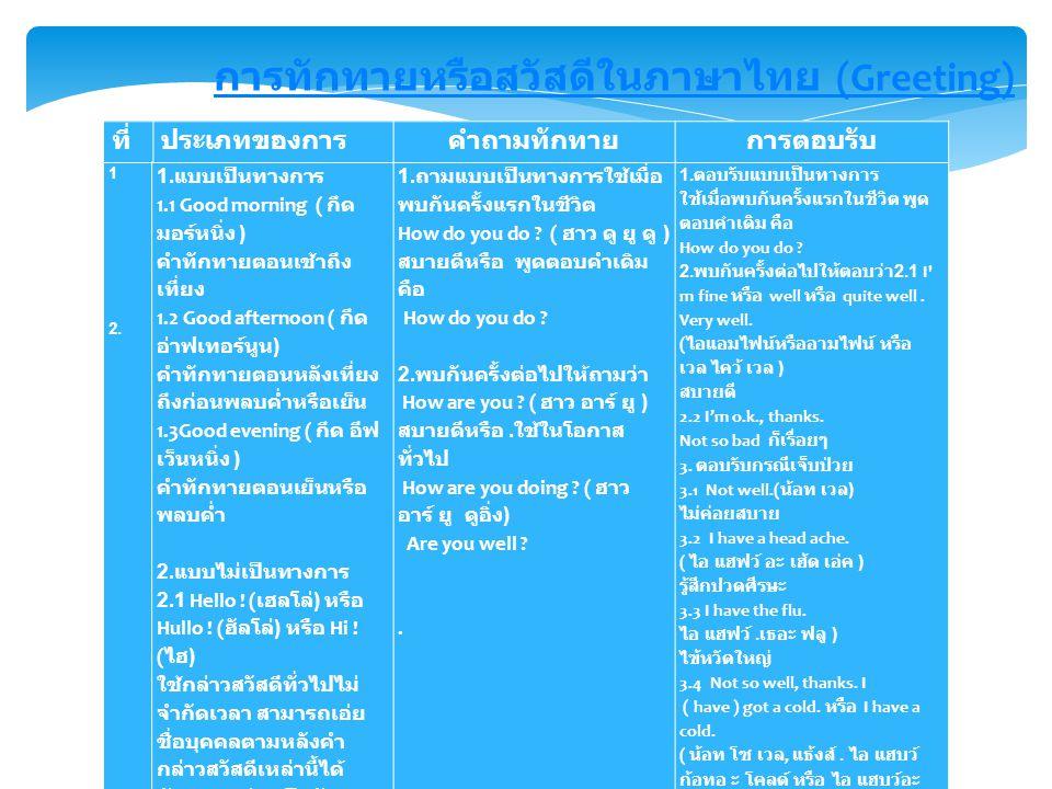 การทักทายหรือสวัสดีในภาษาไทย (Greeting)