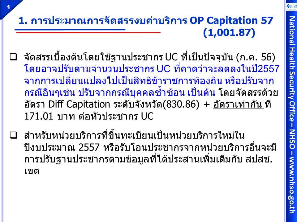 1. การประมาณการจัดสรรงบค่าบริการ OP Capitation 57