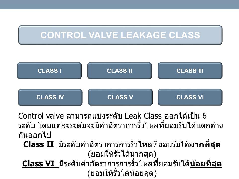 CONTROL VALVE LEAKAGE CLASS