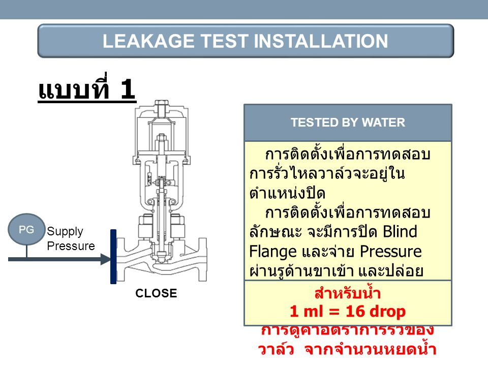 แบบที่ 1 LEAKAGE TEST INSTALLATION
