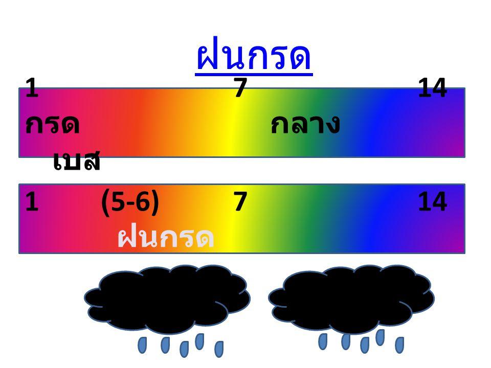 ฝนกรด 1 7 14. กรด กลาง เบส. 1 (5-6) 7 14.