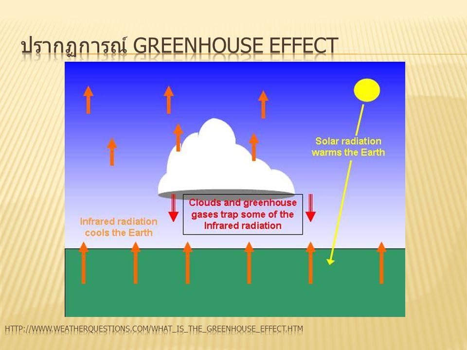 ปรากฏการณ์ Greenhouse Effect