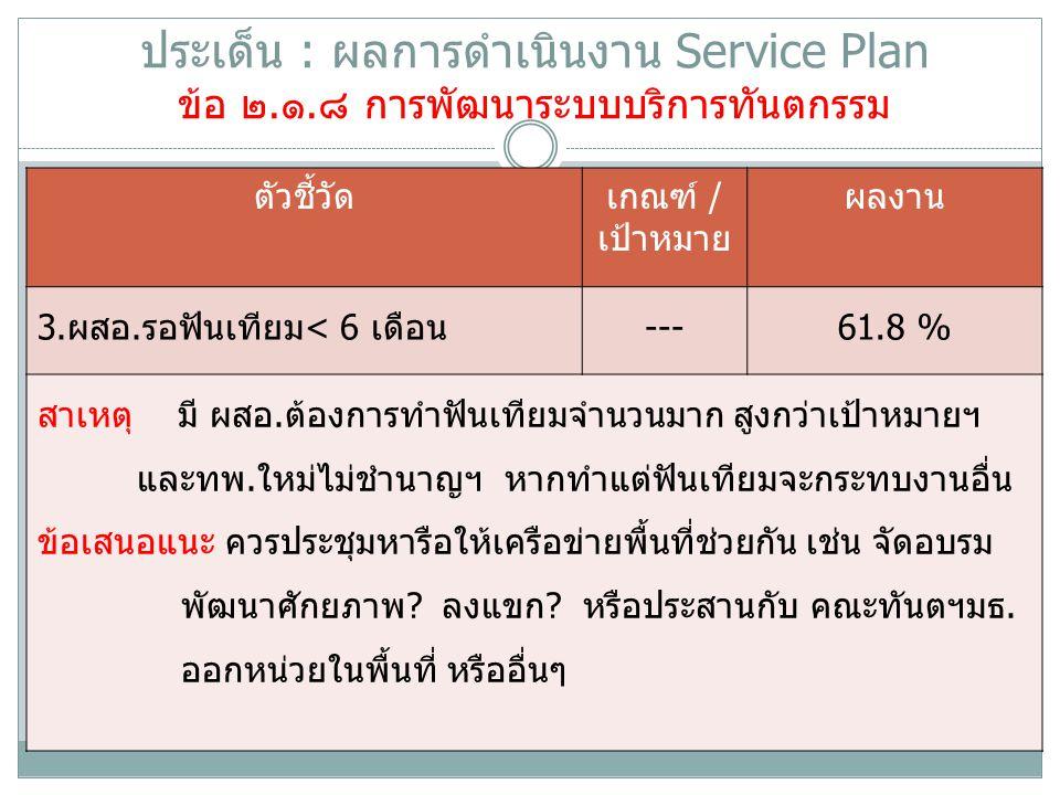 ประเด็น : ผลการดำเนินงาน Service Plan ข้อ ๒. ๑