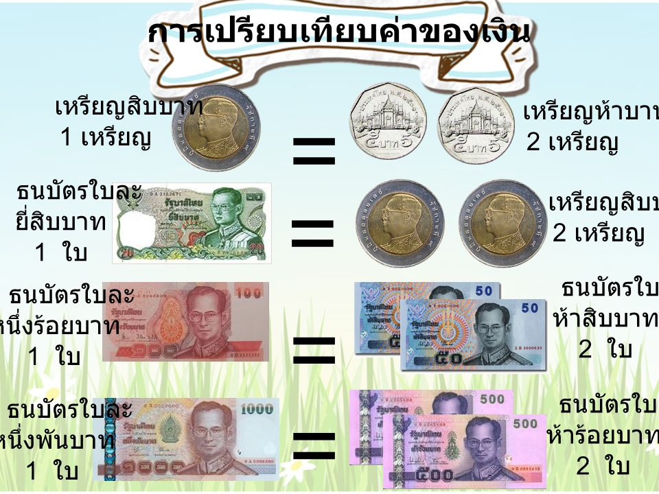 การเปรียบเทียบค่าของเงิน