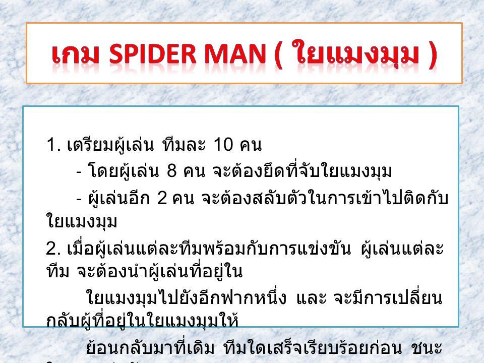 เกม Spider Man ( ใยแมงมุม )