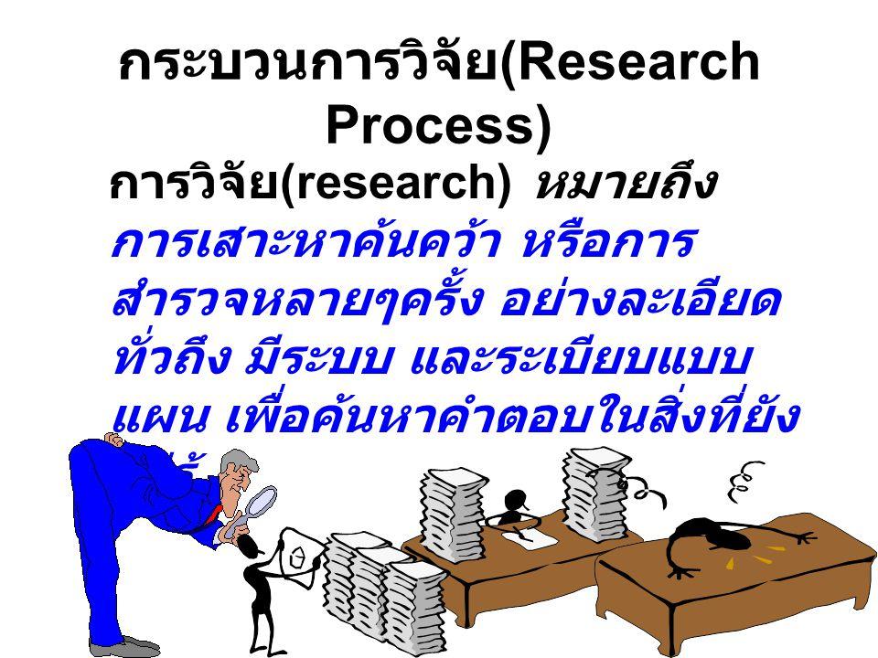 กระบวนการวิจัย(Research Process)