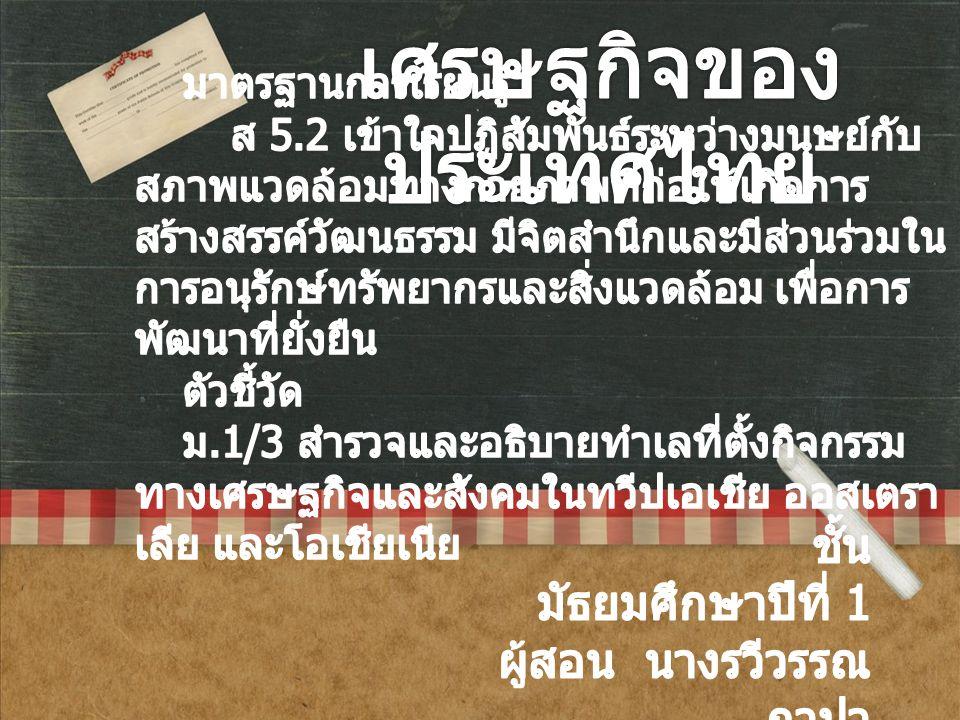 เศรษฐกิจของประเทศไทย