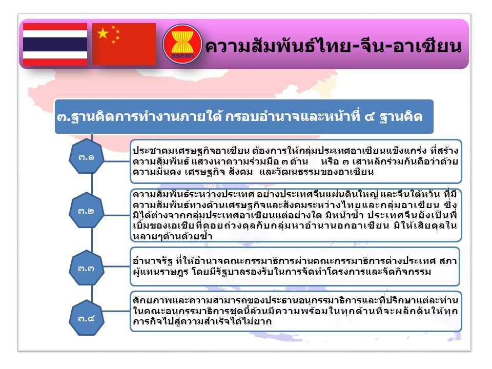 ความสัมพันธ์ไทย-จีน-อาเซียน
