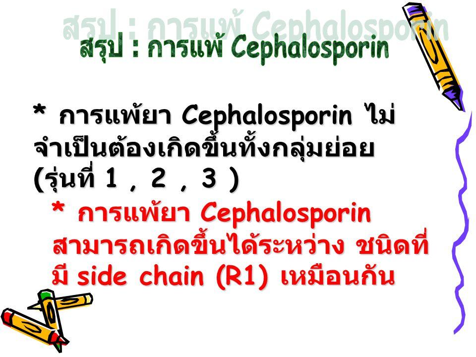 สรุป : การแพ้ Cephalosporin