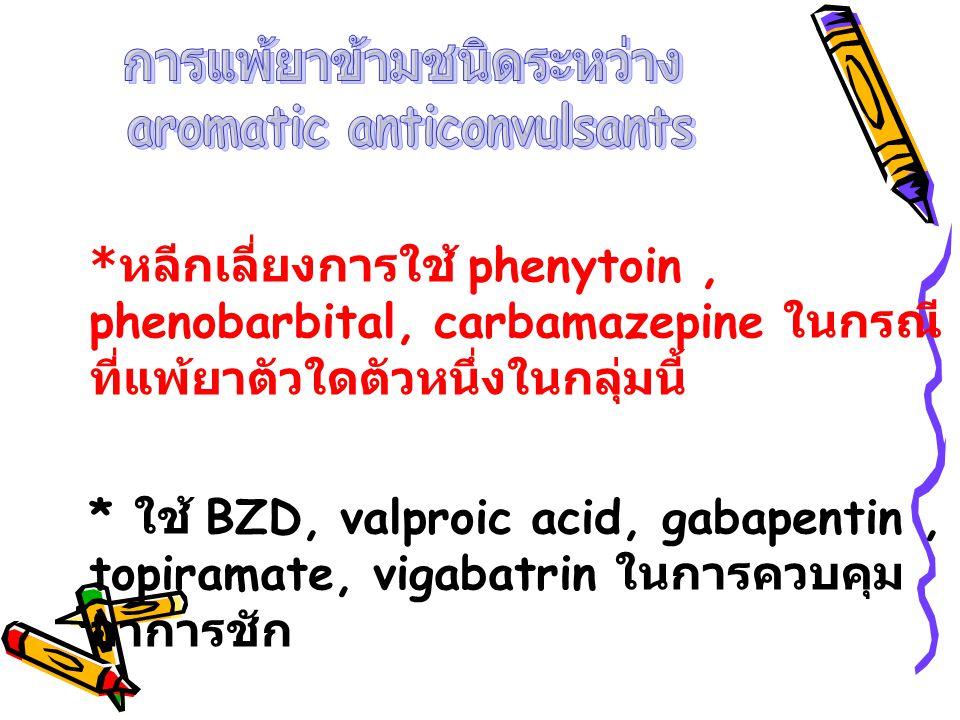 การแพ้ยาข้ามชนิดระหว่าง aromatic anticonvulsants
