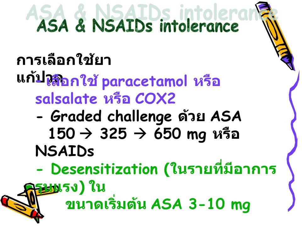 ASA & NSAIDs intolerance