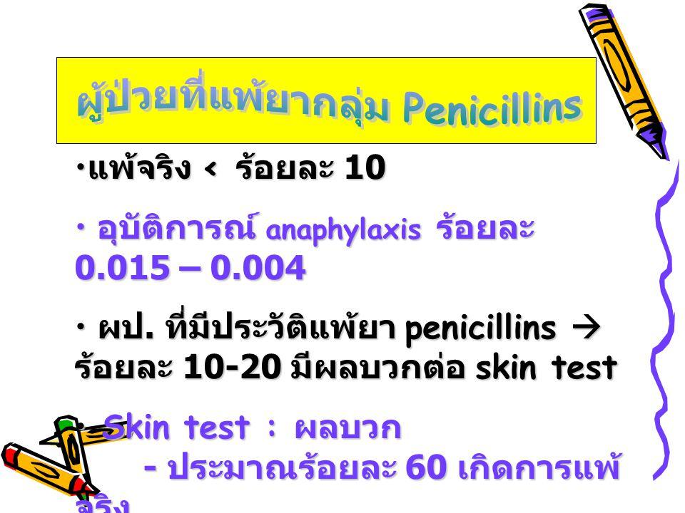 ผู้ป่วยที่แพ้ยากลุ่ม Penicillins