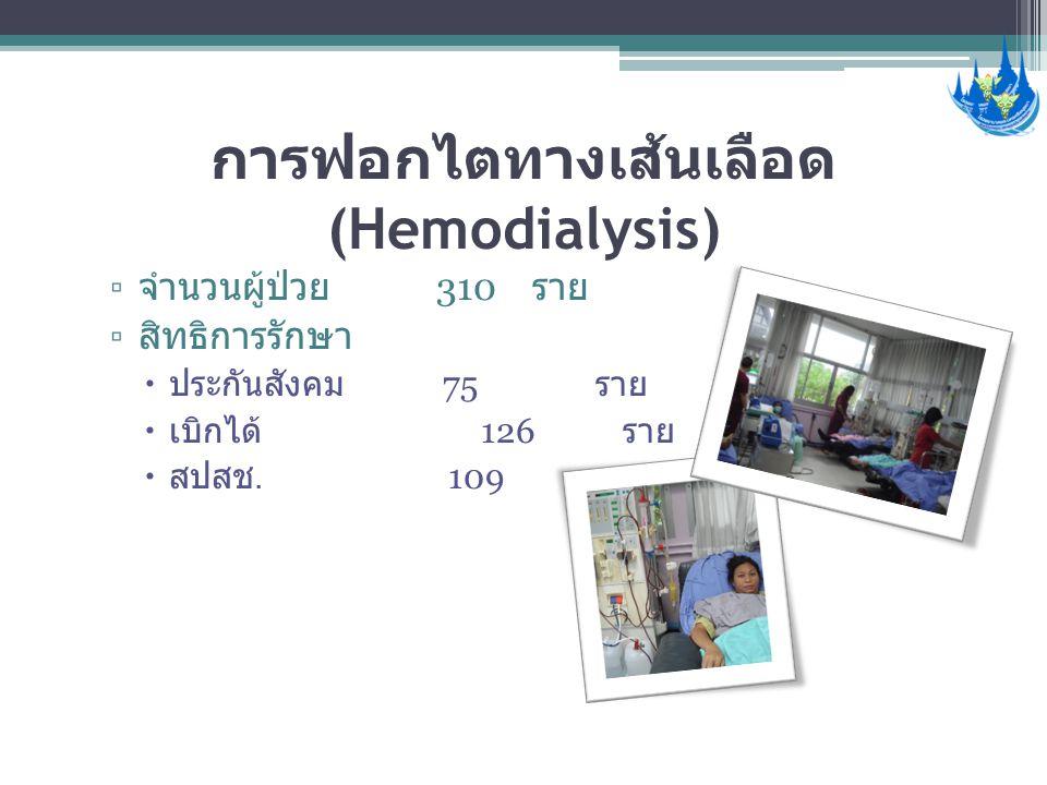 การฟอกไตทางเส้นเลือด (Hemodialysis)