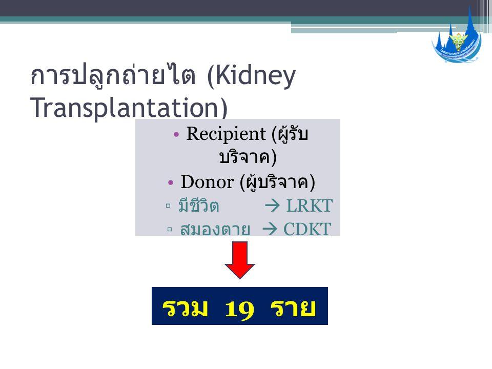 การปลูกถ่ายไต (Kidney Transplantation)