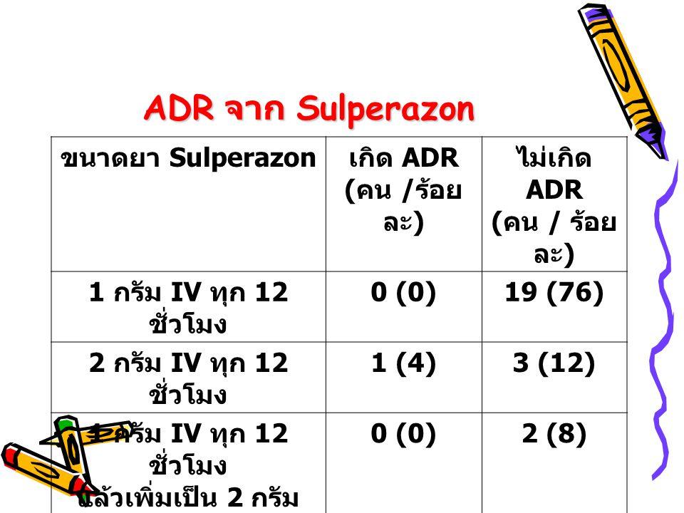 ADR จาก Sulperazon ขนาดยา Sulperazon เกิด ADR (คน /ร้อยละ) ไม่เกิด ADR