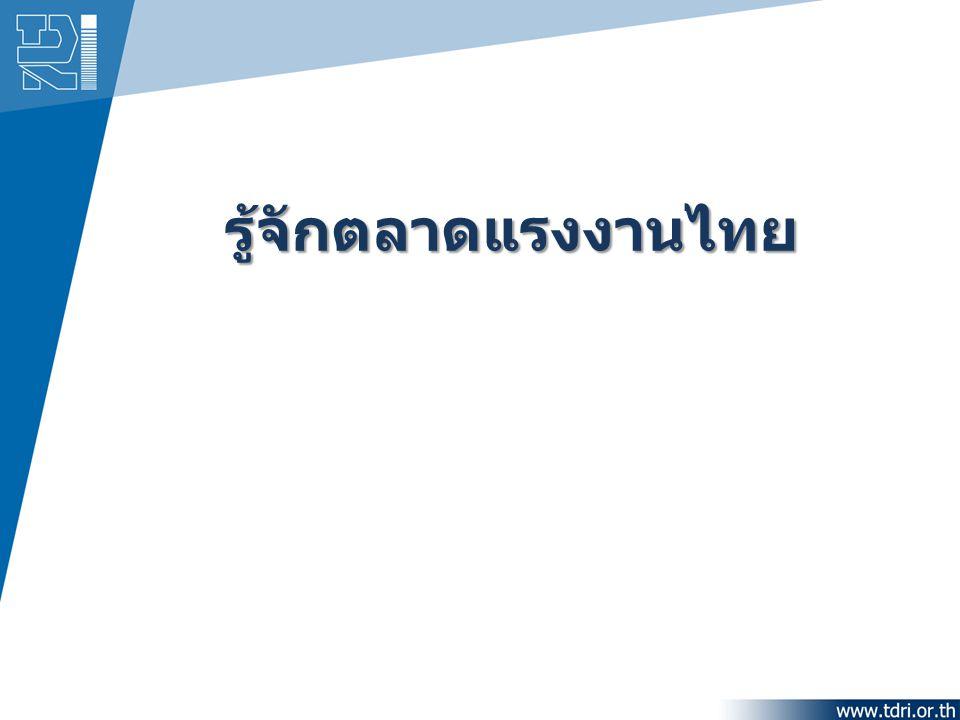 รู้จักตลาดแรงงานไทย