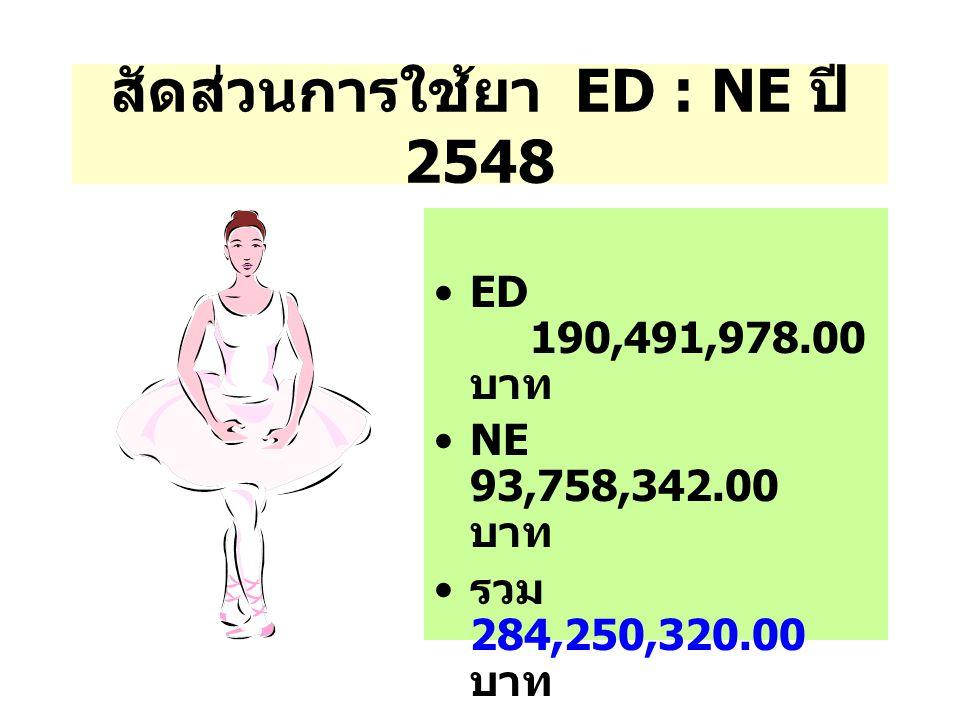 สัดส่วนการใช้ยา ED : NE ปี 2548