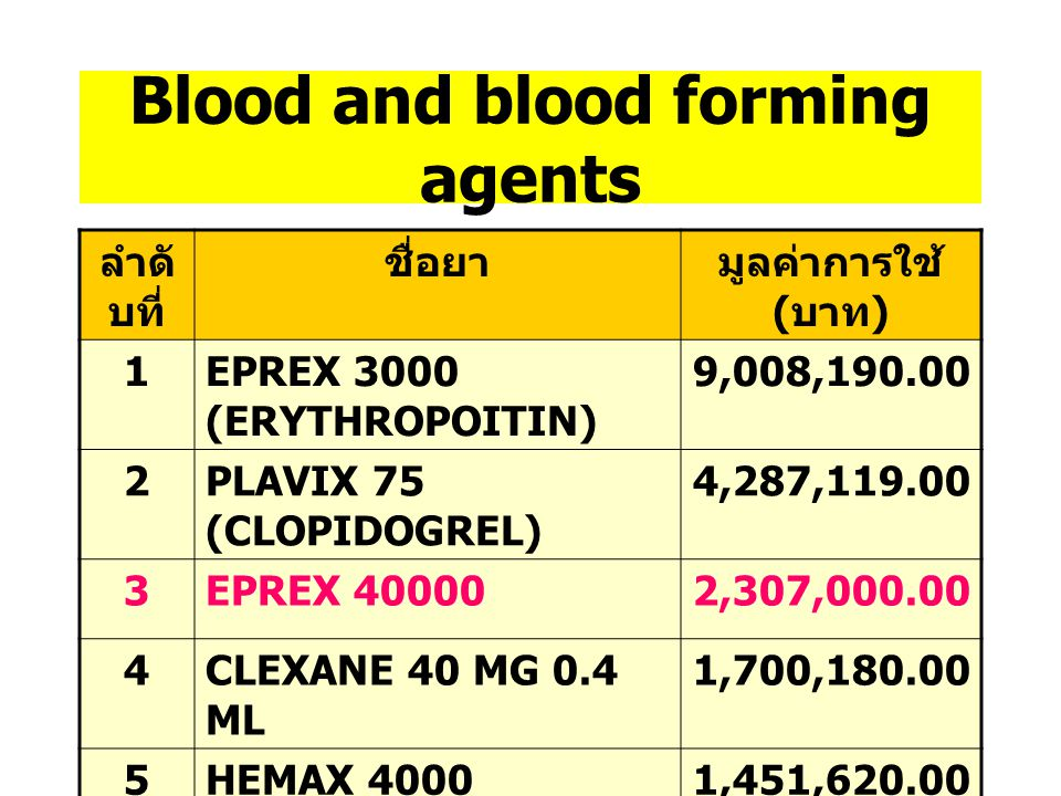 Blood and blood forming agents