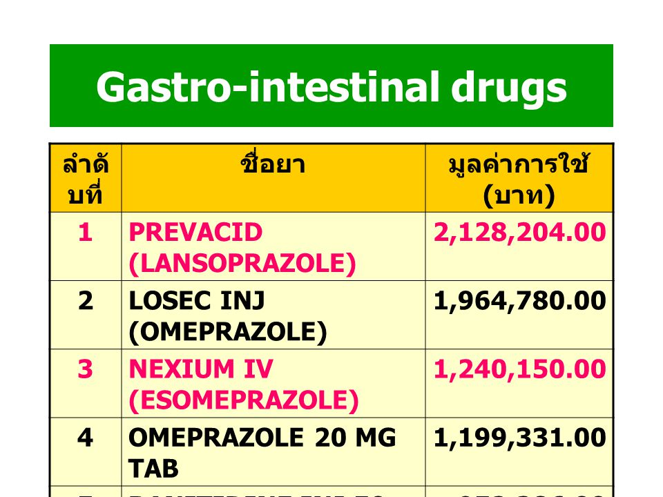 Gastro-intestinal drugs