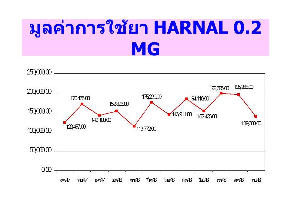 มูลค่าการใช้ยา HARNAL 0.2 MG