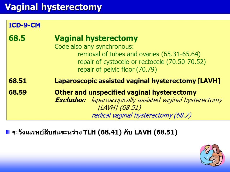 Vaginal hysterectomy ICD-9-CM.