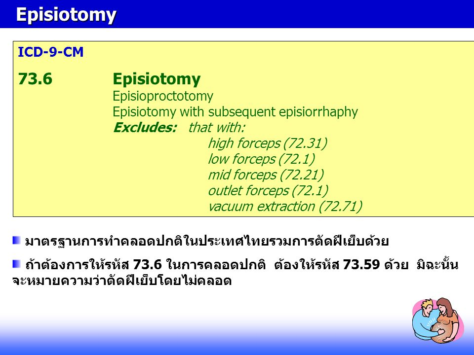 Episiotomy ICD-9-CM.