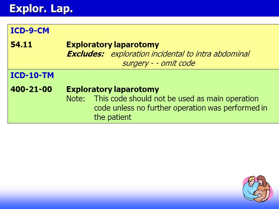 Explor. Lap. ICD-9-CM. 54.11 Exploratory laparotomy Excludes: exploration incidental to intra abdominal surgery - - omit code.