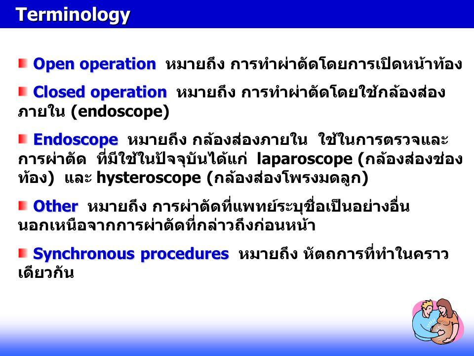 Terminology Open operation หมายถึง การทำผ่าตัดโดยการเปิดหน้าท้อง