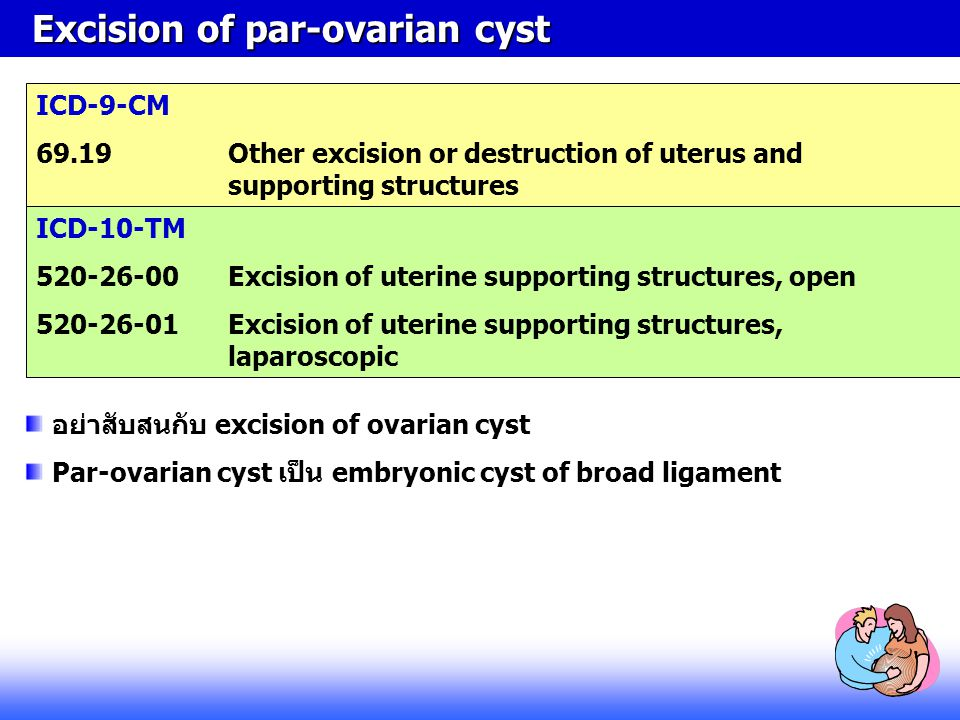 Excision of par-ovarian cyst